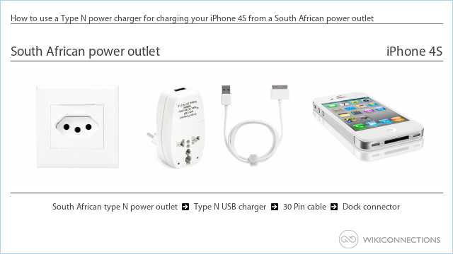 How to use a Type N power charger for charging your iPhone 4S from a South African power outlet