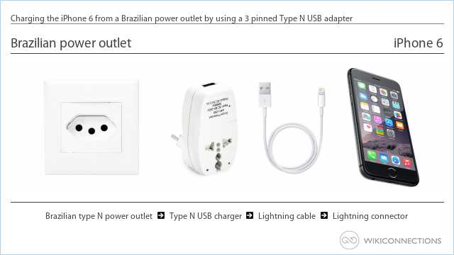 Charging the iPhone 6 from a Brazilian power outlet by using a 3 pinned Type N USB adapter