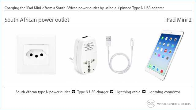 Charging the iPad Mini 2 from a South African power outlet by using a 3 pinned Type N USB adapter