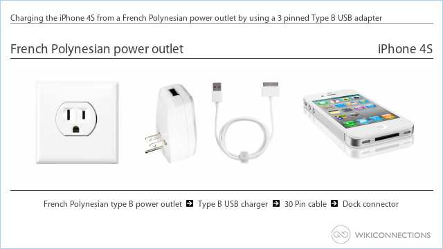 Charging the iPhone 4S from a French Polynesian power outlet by using a 3 pinned Type B USB adapter
