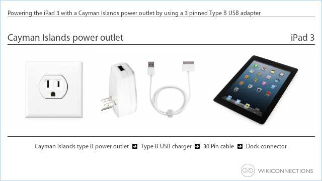 Powering the iPad 3 with a Cayman Islands power outlet by using a 3 pinned Type B USB adapter
