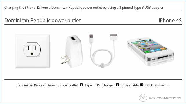 Charging the iPhone 4S from a Dominican Republic power outlet by using a 3 pinned Type B USB adapter
