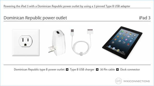 Powering the iPad 3 with a Dominican Republic power outlet by using a 3 pinned Type B USB adapter