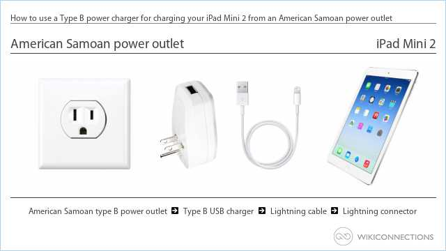 How to use a Type B power charger for charging your iPad Mini 2 from an American Samoan power outlet
