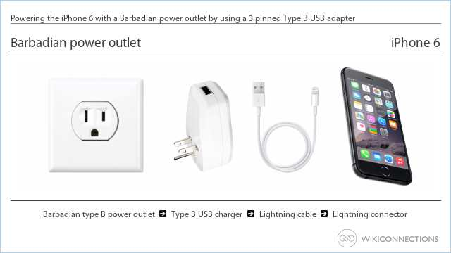 Powering the iPhone 6 with a Barbadian power outlet by using a 3 pinned Type B USB adapter