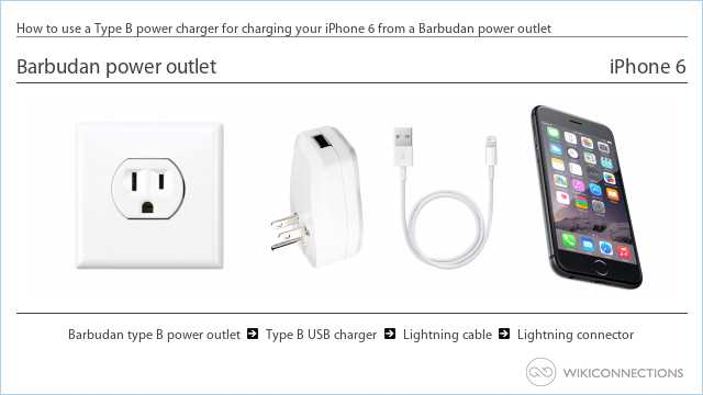 How to use a Type B power charger for charging your iPhone 6 from a Barbudan power outlet