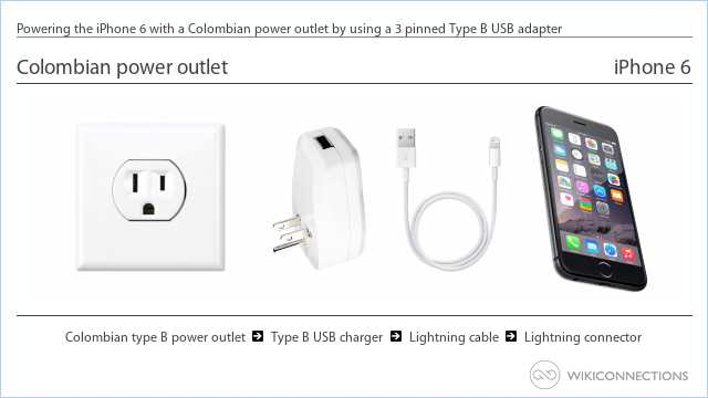 Powering the iPhone 6 with a Colombian power outlet by using a 3 pinned Type B USB adapter