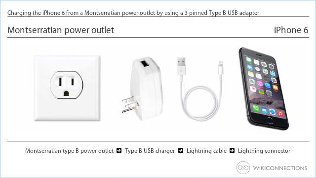 Charging the iPhone 6 from a Montserratian power outlet by using a 3 pinned Type B USB adapter
