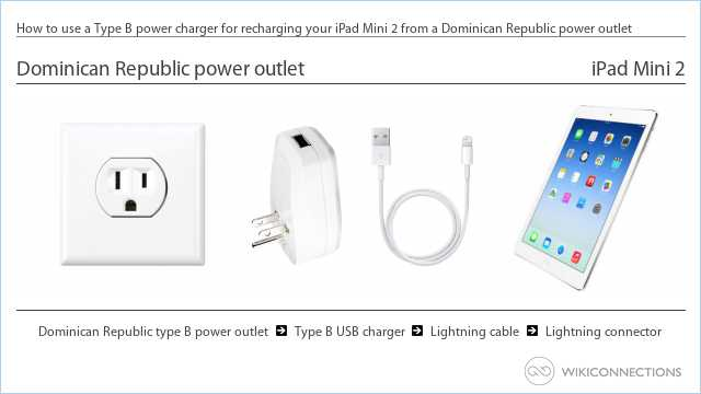 How to use a Type B power charger for recharging your iPad Mini 2 from a Dominican Republic power outlet