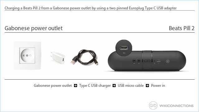 Charging a Beats Pill 2 from a Gabonese power outlet by using a two pinned Europlug Type C USB adapter