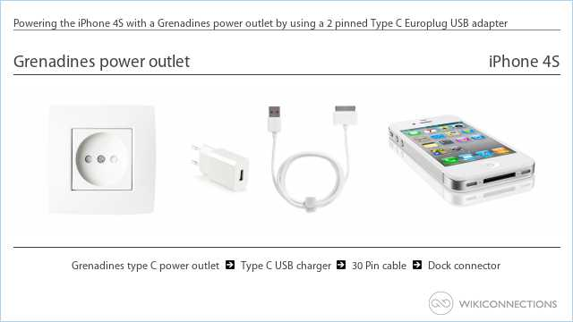 Powering the iPhone 4S with a Grenadines power outlet by using a 2 pinned Type C Europlug USB adapter