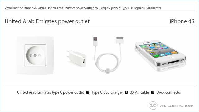 Powering the iPhone 4S with a United Arab Emirates power outlet by using a 2 pinned Type C Europlug USB adapter