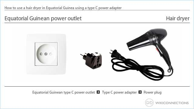 How to use a hair dryer in Equatorial Guinea using a type C power adapter