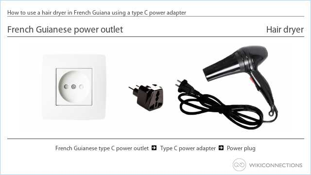 How to use a hair dryer in French Guiana using a type C power adapter