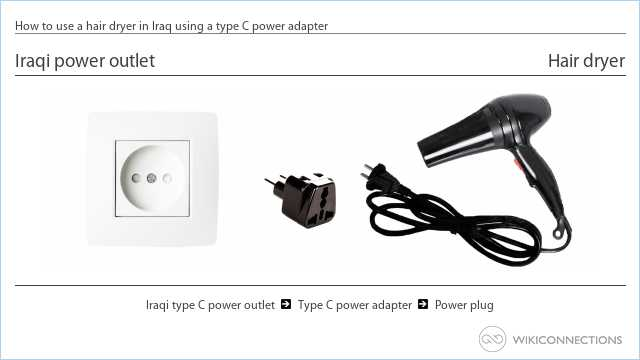 How to use a hair dryer in Iraq using a type C power adapter
