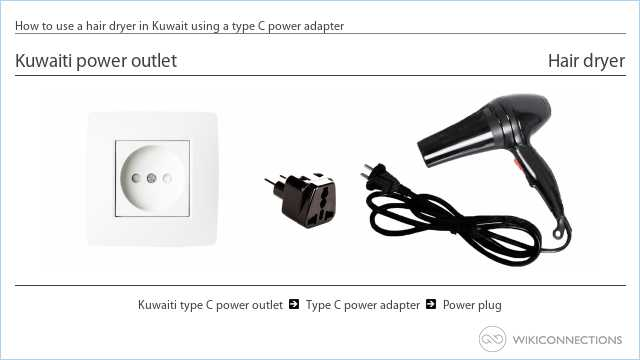 How to use a hair dryer in Kuwait using a type C power adapter