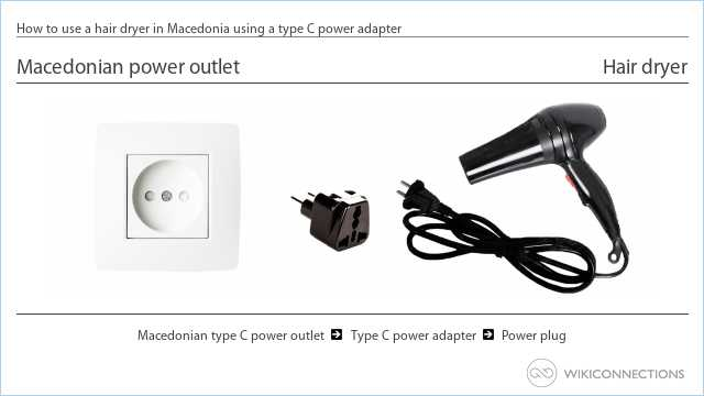 How to use a hair dryer in Macedonia using a type C power adapter