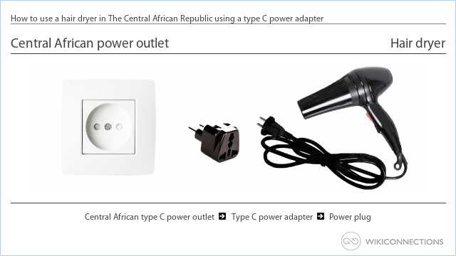 How to use a hair dryer in The Central African Republic using a type C power adapter