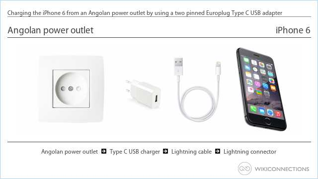 Charging the iPhone 6 from an Angolan power outlet by using a two pinned Europlug Type C USB adapter