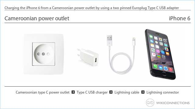 Charging the iPhone 6 from a Cameroonian power outlet by using a two pinned Europlug Type C USB adapter