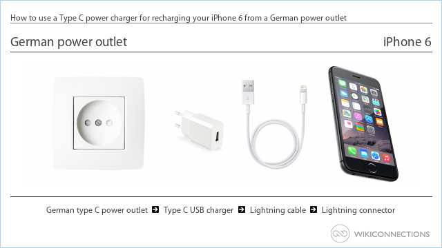 How to use a Type C power charger for recharging your iPhone 6 from a German power outlet