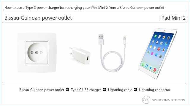 How to use a Type C power charger for recharging your iPad Mini 2 from a Bissau-Guinean power outlet