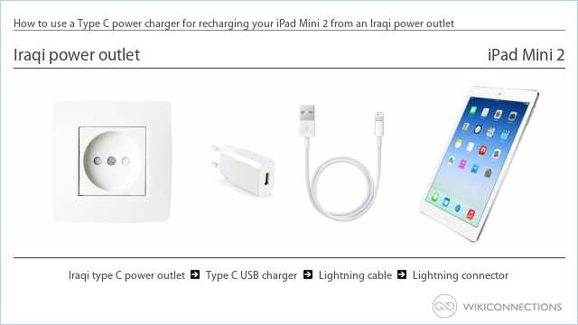 How to use a Type C power charger for recharging your iPad Mini 2 from an Iraqi power outlet