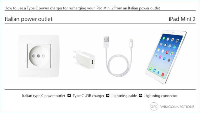 How to use a Type C power charger for recharging your iPad Mini 2 from an Italian power outlet