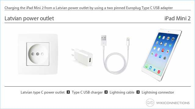 Charging the iPad Mini 2 from a Latvian power outlet by using a two pinned Europlug Type C USB adapter