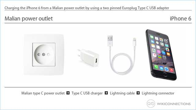 Charging the iPhone 6 from a Malian power outlet by using a two pinned Europlug Type C USB adapter