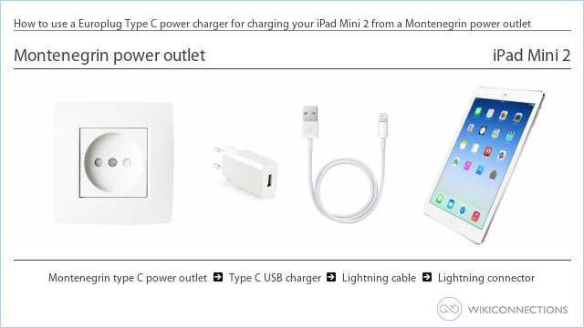 How to use a Europlug Type C power charger for charging your iPad Mini 2 from a Montenegrin power outlet