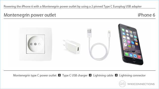Powering the iPhone 6 with a Montenegrin power outlet by using a 2 pinned Type C Europlug USB adapter