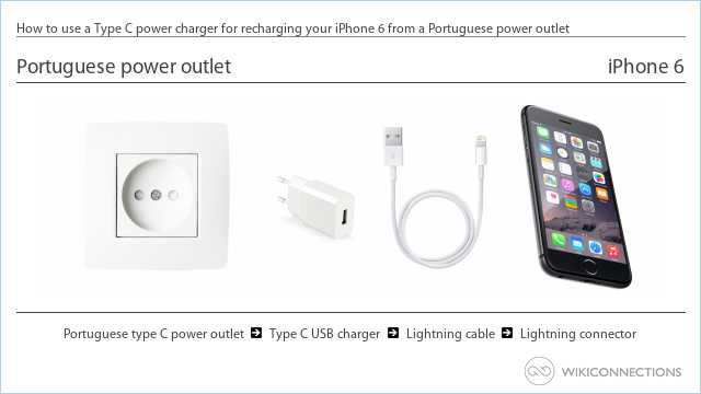 How to use a Type C power charger for recharging your iPhone 6 from a Portuguese power outlet