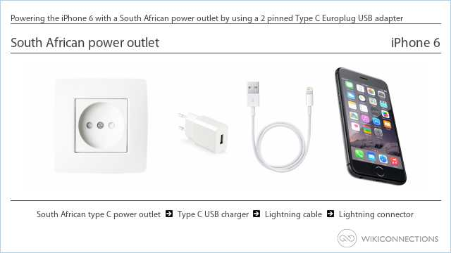 Powering the iPhone 6 with a South African power outlet by using a 2 pinned Type C Europlug USB adapter