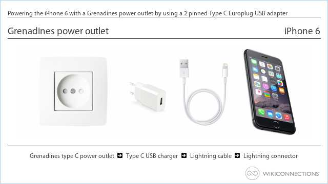 Powering the iPhone 6 with a Grenadines power outlet by using a 2 pinned Type C Europlug USB adapter