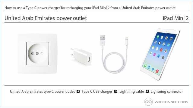 How to use a Type C power charger for recharging your iPad Mini 2 from a United Arab Emirates power outlet