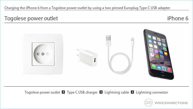 Charging the iPhone 6 from a Togolese power outlet by using a two pinned Europlug Type C USB adapter