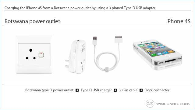 Charging the iPhone 4S from a Botswana power outlet by using a 3 pinned Type D USB adapter