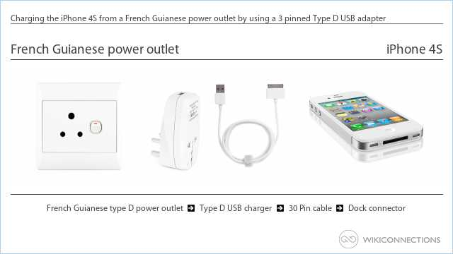 Charging the iPhone 4S from a French Guianese power outlet by using a 3 pinned Type D USB adapter