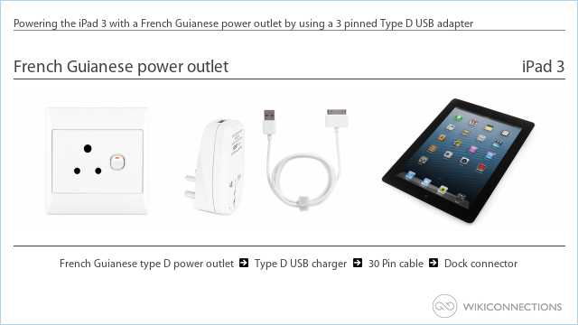 Powering the iPad 3 with a French Guianese power outlet by using a 3 pinned Type D USB adapter
