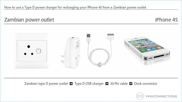 How to use a Type D power charger for recharging your iPhone 4S from a Zambian power outlet