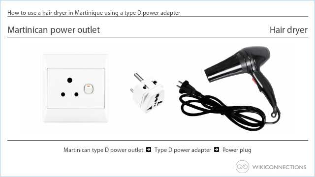 How to use a hair dryer in Martinique using a type D power adapter