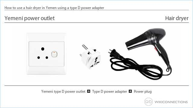 How to use a hair dryer in Yemen using a type D power adapter