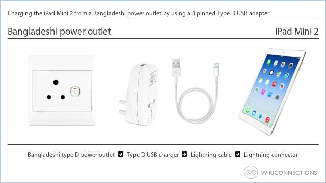Charging the iPad Mini 2 from a Bangladeshi power outlet by using a 3 pinned Type D USB adapter