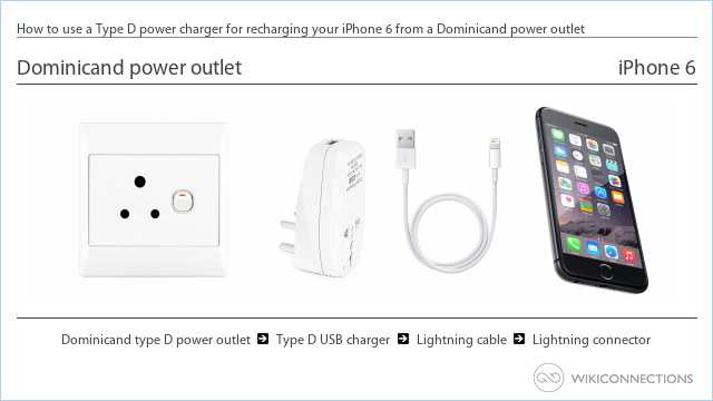 How to use a Type D power charger for recharging your iPhone 6 from a Dominicand power outlet