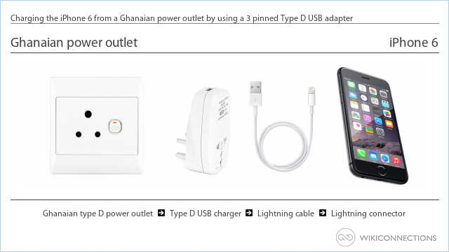 Charging the iPhone 6 from a Ghanaian power outlet by using a 3 pinned Type D USB adapter