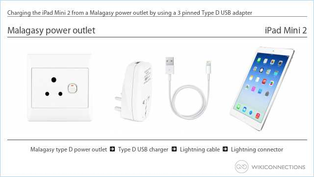 Charging the iPad Mini 2 from a Malagasy power outlet by using a 3 pinned Type D USB adapter