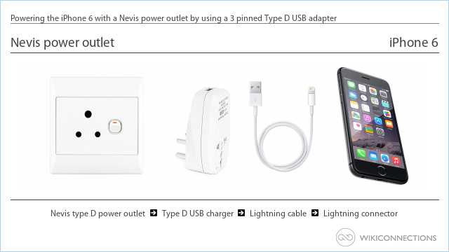 Powering the iPhone 6 with a Nevis power outlet by using a 3 pinned Type D USB adapter