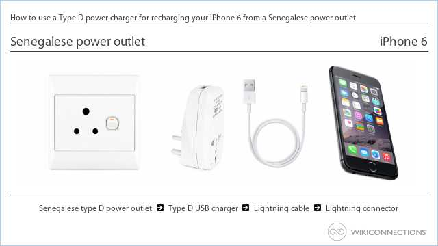 How to use a Type D power charger for recharging your iPhone 6 from a Senegalese power outlet