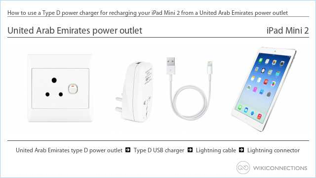 How to use a Type D power charger for recharging your iPad Mini 2 from a United Arab Emirates power outlet